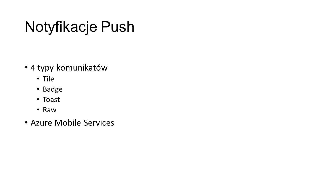 Notyfikacje Push 4 typy komunikatów Tile Badge Toast Raw Azure Mobile Services