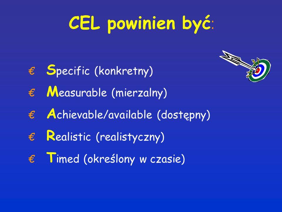CEL powinien być : € S pecific (konkretny) € M easurable (mierzalny) € A chievable/available (dostępny) € R ealistic (realistyczny) € T imed (określony w czasie)