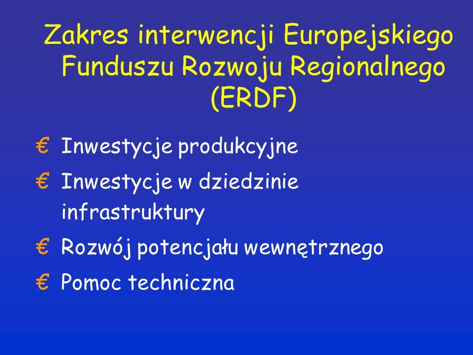 €usługi dla przedsiębiorstw (zarządzanie, analizy, badania rynkowe itp.) €transfer technologii (wdrażanie innowacji, wzmocnienie potencjału rozwojowego sfery badań i technologii, clusters) €dostęp do środków finansowych (dotacje inwestycyjne, pożyczki, kredytowe) €inwestycje infrastrukturalne służące rozwojowi lokalnemu Zakres interwencji - rozwój potencjału wewnętrznego (pobudzanie lokalnych inicjatyw rozwojowych):