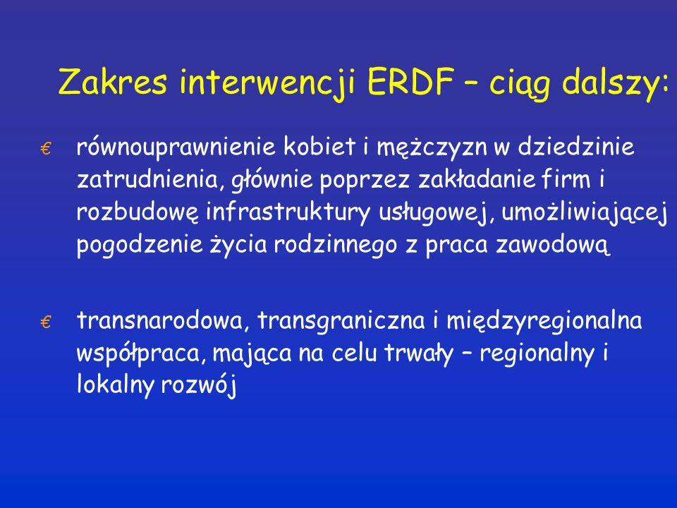 € równouprawnienie kobiet i mężczyzn w dziedzinie zatrudnienia, głównie poprzez zakładanie firm i rozbudowę infrastruktury usługowej, umożliwiającej pogodzenie życia rodzinnego z praca zawodową € transnarodowa, transgraniczna i międzyregionalna współpraca, mająca na celu trwały – regionalny i lokalny rozwój Zakres interwencji ERDF – ciąg dalszy: