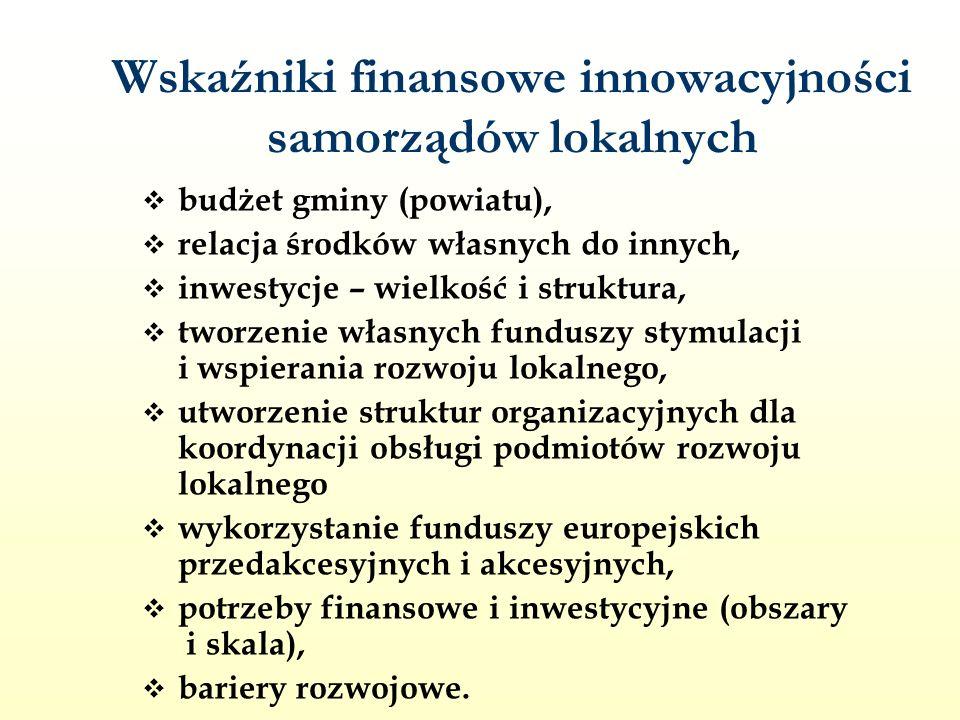 Wskaźniki finansowe innowacyjności samorządów lokalnych  budżet gminy (powiatu),  relacja środków własnych do innych,  inwestycje – wielkość i struktura,  tworzenie własnych funduszy stymulacji i wspierania rozwoju lokalnego,  utworzenie struktur organizacyjnych dla koordynacji obsługi podmiotów rozwoju lokalnego  wykorzystanie funduszy europejskich przedakcesyjnych i akcesyjnych,  potrzeby finansowe i inwestycyjne (obszary i skala),  bariery rozwojowe.