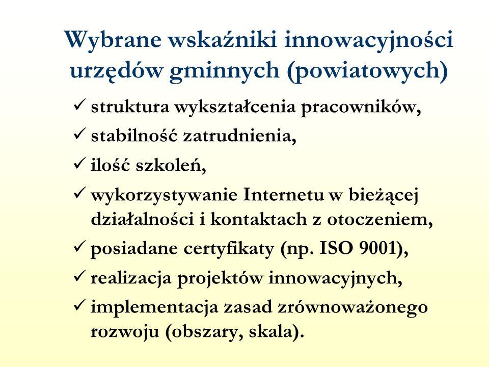 Wybrane wskaźniki innowacyjności urzędów gminnych (powiatowych) struktura wykształcenia pracowników, stabilność zatrudnienia, ilość szkoleń, wykorzystywanie Internetu w bieżącej działalności i kontaktach z otoczeniem, posiadane certyfikaty (np.