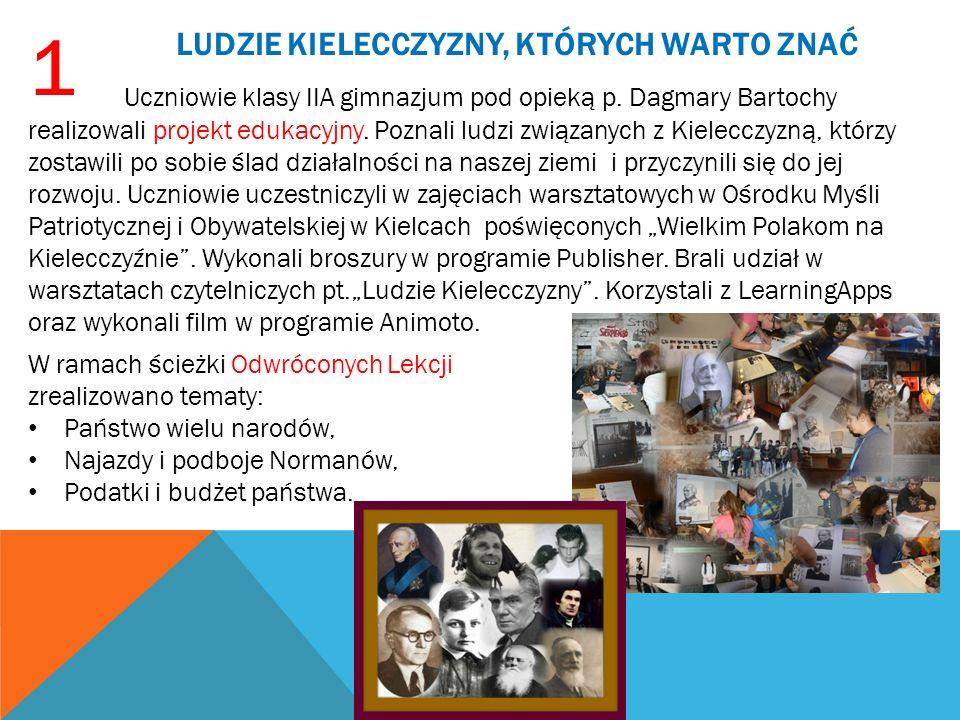 Uczniowie klasy IIA gimnazjum pod opieką p. Dagmary Bartochy realizowali projekt edukacyjny. Poznali ludzi związanych z Kielecczyzną, którzy zostawili