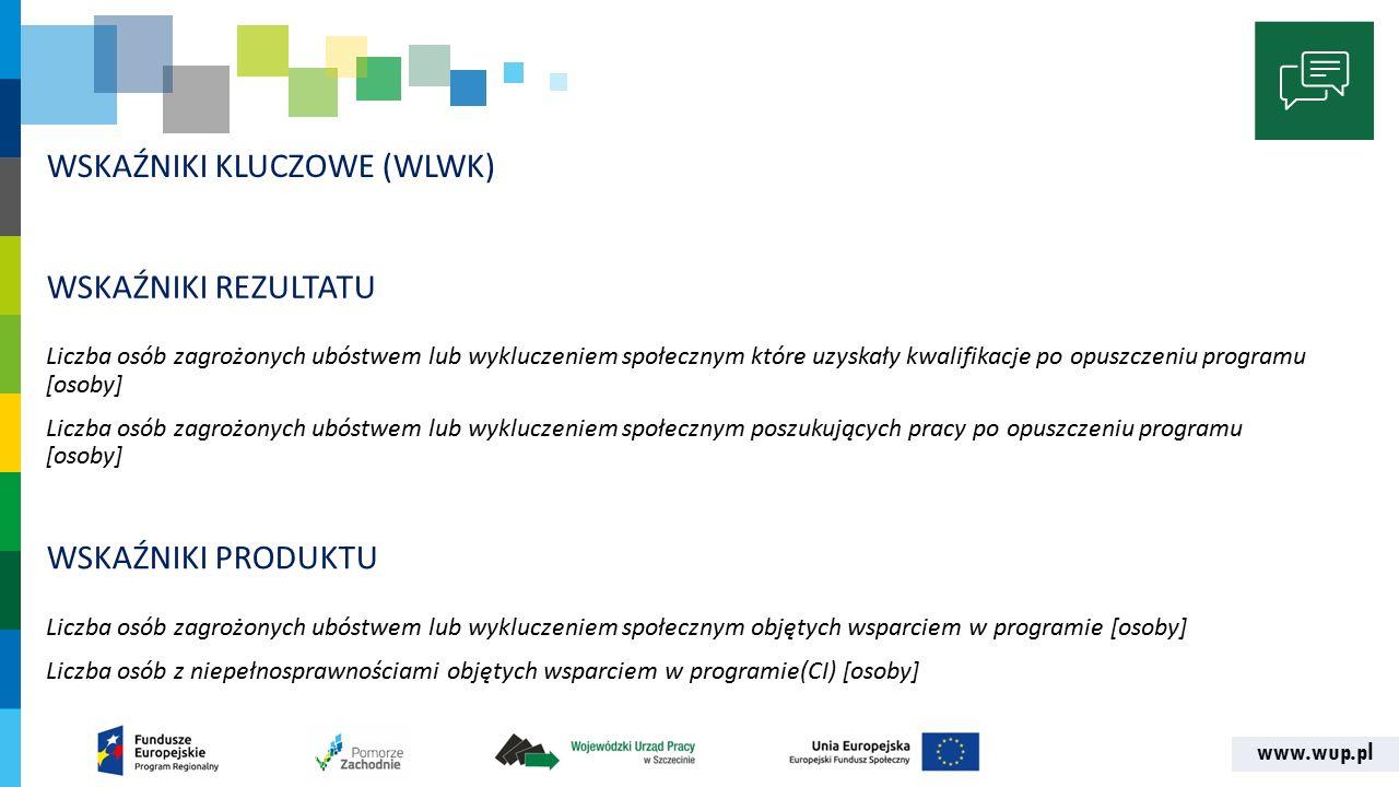 www.wup.pl ZASADY REALIZACJI PROJEKTU – koszty pośrednie Lista przykładowych kosztów pośrednich w projekcie: - koszty wynagrodzenia, delegacji służbowych, szkoleń osób, których zatrudnienie jest niezbędne do realizacji projektu tj.