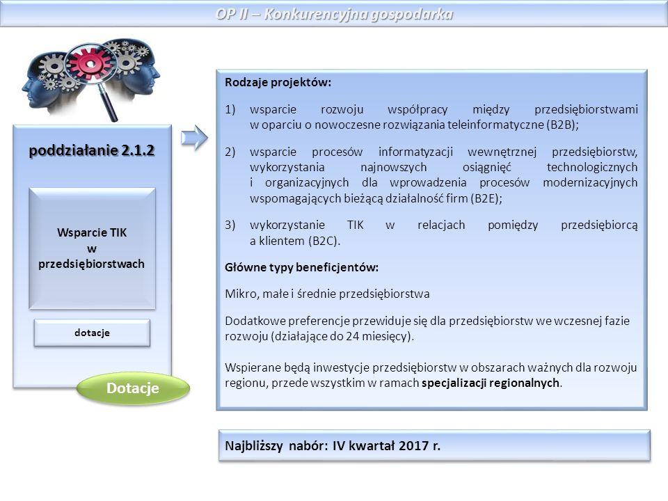 OP II – Konkurencyjna gospodarka Rodzaje projektów: 1)wsparcie rozwoju współpracy między przedsiębiorstwami w oparciu o nowoczesne rozwiązania teleinformatyczne (B2B); 2)wsparcie procesów informatyzacji wewnętrznej przedsiębiorstw, wykorzystania najnowszych osiągnięć technologicznych i organizacyjnych dla wprowadzenia procesów modernizacyjnych wspomagających bieżącą działalność firm (B2E); 3)wykorzystanie TIK w relacjach pomiędzy przedsiębiorcą a klientem (B2C).