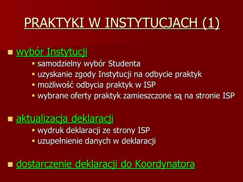 PRAKTYKI W INSTYTUCJACH (1) wybór Instytucji wybór Instytucji  samodzielny wybór Studenta  uzyskanie zgody Instytucji na odbycie praktyk  możliwość odbycia praktyk w ISP  wybrane oferty praktyk zamieszczone są na stronie ISP aktualizacja deklaracji aktualizacja deklaracji  wydruk deklaracji ze strony ISP  uzupełnienie danych w deklaracji dostarczenie deklaracji do Koordynatora dostarczenie deklaracji do Koordynatora