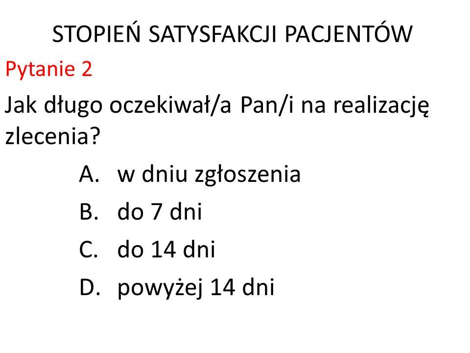 STOPIEŃ SATYSFAKCJI PACJENTÓW Pytanie 2 Jak długo oczekiwał/a Pan/i na realizację zlecenia.