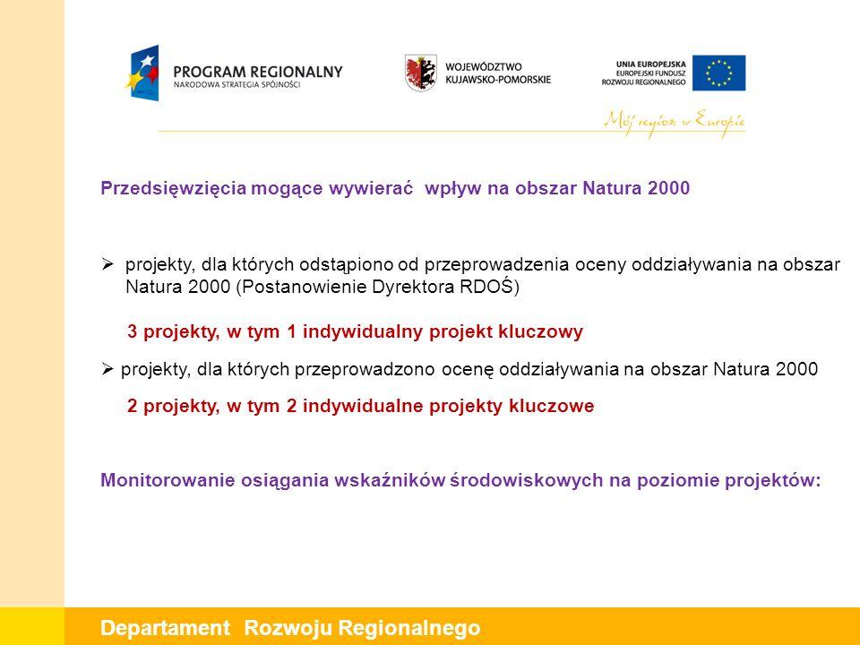 Departament Rozwoju Regionalnego Przedsięwzięcia mogące wywierać wpływ na obszar Natura 2000  projekty, dla których odstąpiono od przeprowadzenia oceny oddziaływania na obszar Natura 2000 (Postanowienie Dyrektora RDOŚ) 3 projekty, w tym 1 indywidualny projekt kluczowy  projekty, dla których przeprowadzono ocenę oddziaływania na obszar Natura 2000 2 projekty, w tym 2 indywidualne projekty kluczowe Monitorowanie osiągania wskaźników środowiskowych na poziomie projektów: