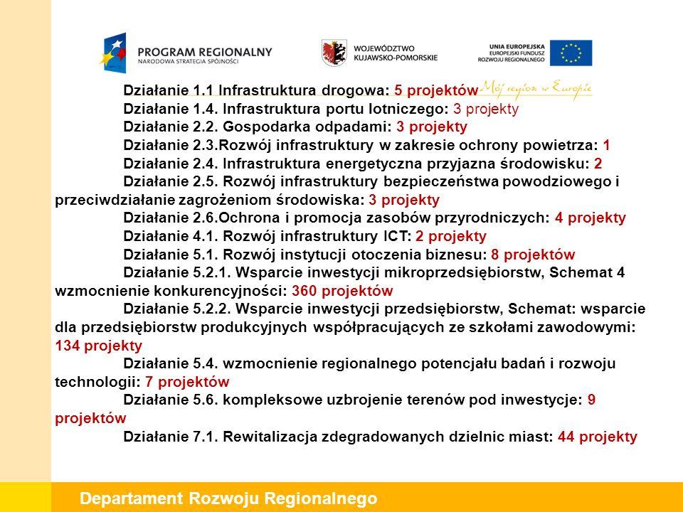 Departament Rozwoju Regionalnego Działanie 1.1 Infrastruktura drogowa: 5 projektów Działanie 1.4.