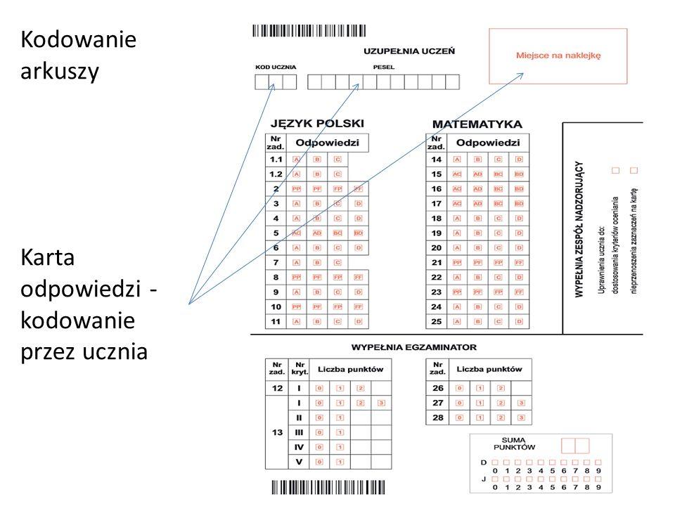 Kodowanie arkuszy Karta odpowiedzi - kodowanie przez ucznia