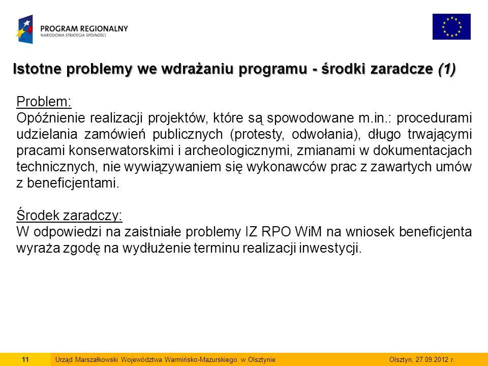 11Urząd Marszałkowski Województwa Warmińsko-Mazurskiego w Olsztynie Olsztyn, 27.09.2012 r.