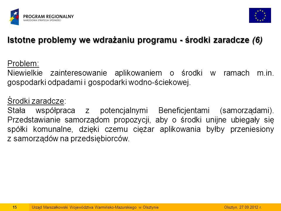 15Urząd Marszałkowski Województwa Warmińsko-Mazurskiego w Olsztynie Olsztyn, 27.09.2012 r.