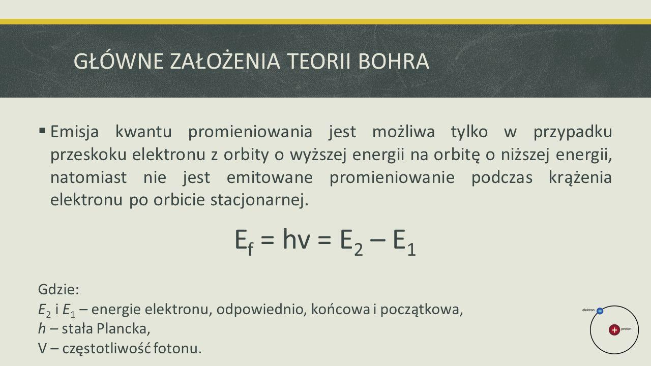 GŁÓWNE ZAŁOŻENIA TEORII BOHRA  Emisja kwantu promieniowania jest możliwa tylko w przypadku przeskoku elektronu z orbity o wyższej energii na orbitę o niższej energii, natomiast nie jest emitowane promieniowanie podczas krążenia elektronu po orbicie stacjonarnej.