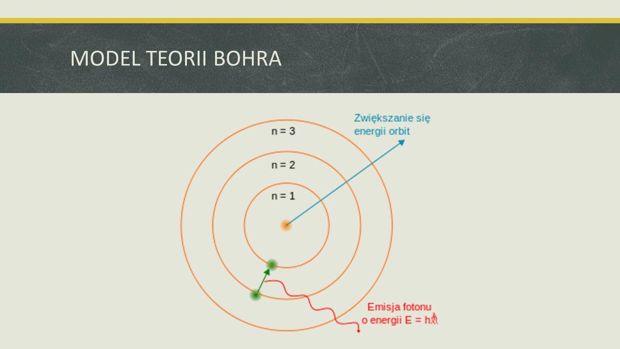 KONSEKWENCJE POSTULATÓW  Promienie orbit elektronu oraz energie elektronu na poszczególnych orbitach są skwantowane.