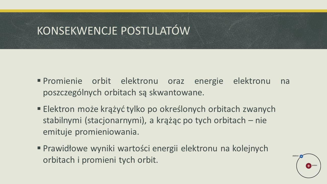 KONSEKWENCJE POSTULATÓW  Promienie orbit elektronu oraz energie elektronu na poszczególnych orbitach są skwantowane.  Elektron może krążyć tylko po