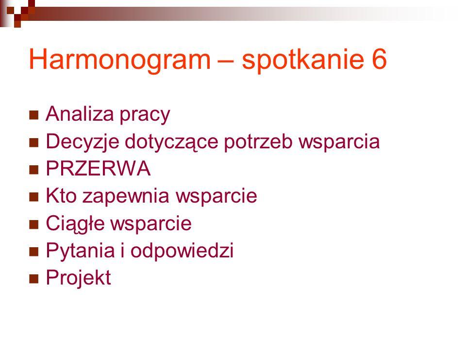 Harmonogram – spotkanie 6 Analiza pracy Decyzje dotyczące potrzeb wsparcia PRZERWA Kto zapewnia wsparcie Ciągłe wsparcie Pytania i odpowiedzi Projekt