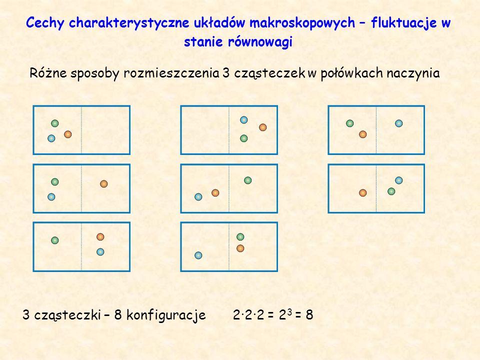 Różne sposoby rozmieszczenia 3 cząsteczek w połówkach naczynia 3 cząsteczki – 8 konfiguracje 2·2·2 = 2 3 = 8 Cechy charakterystyczne układów makroskopowych – fluktuacje w stanie równowagi