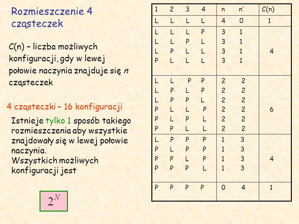 Rozmieszczenie 4 cząsteczek 1 2 3 4 n n'C(n) L L 4 0 1 L L L P L L P L L P L L P L L L 3 1 4 L L P P L P L P P L P L L P P L P P L L 2 2 6 L P P P P L P P P P L P P P P L 1 3 4 P P 0 4 1 4 cząsteczki – 16 konfiguracji Istnieje tylko 1 sposób takiego rozmieszczenia aby wszystkie znajdowały się w lewej połowie naczynia.