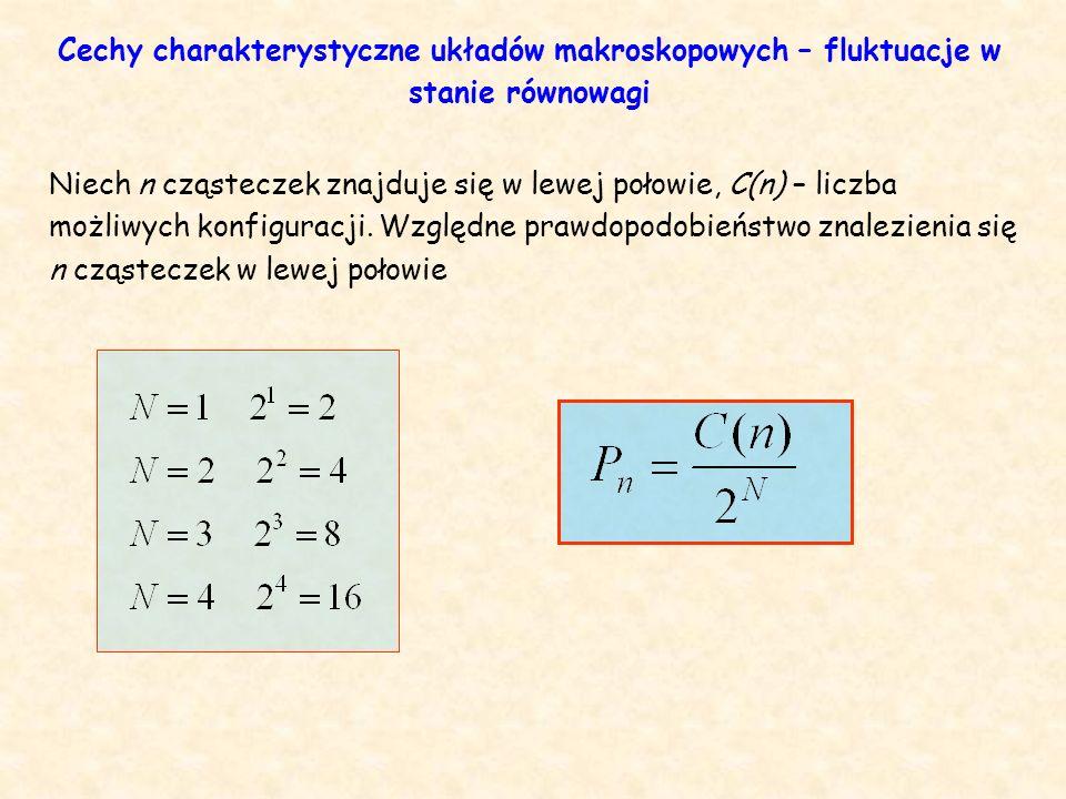 Niech n cząsteczek znajduje się w lewej połowie, C(n) – liczba możliwych konfiguracji.