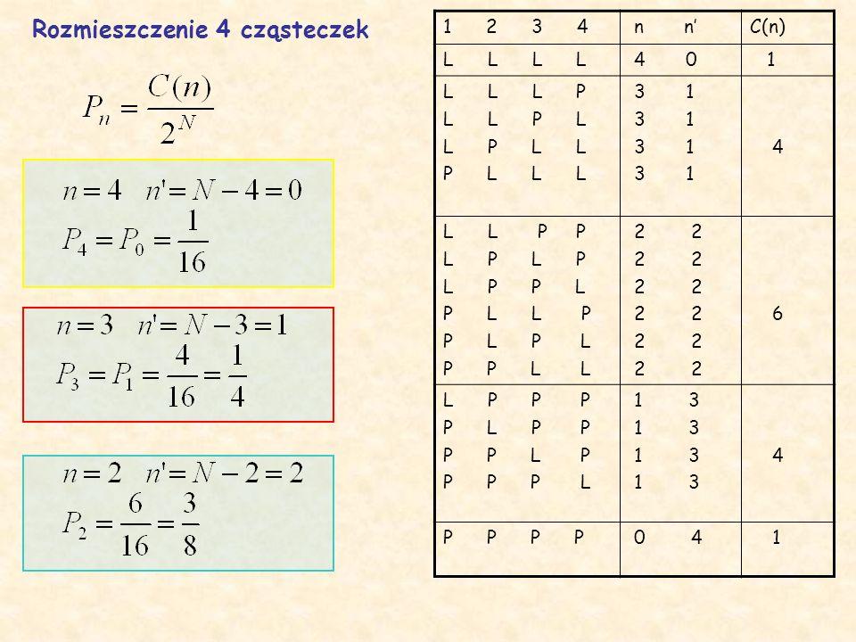 Rozmieszczenie 4 cząsteczek 1 2 3 4 n n'C(n) L L 4 0 1 L L L P L L P L L P L L P L L L 3 1 4 L L P P L P L P P L P L L P P L P P L L 2 2 6 L P P P P L P P P P L P P P P L 1 3 4 P P 0 4 1