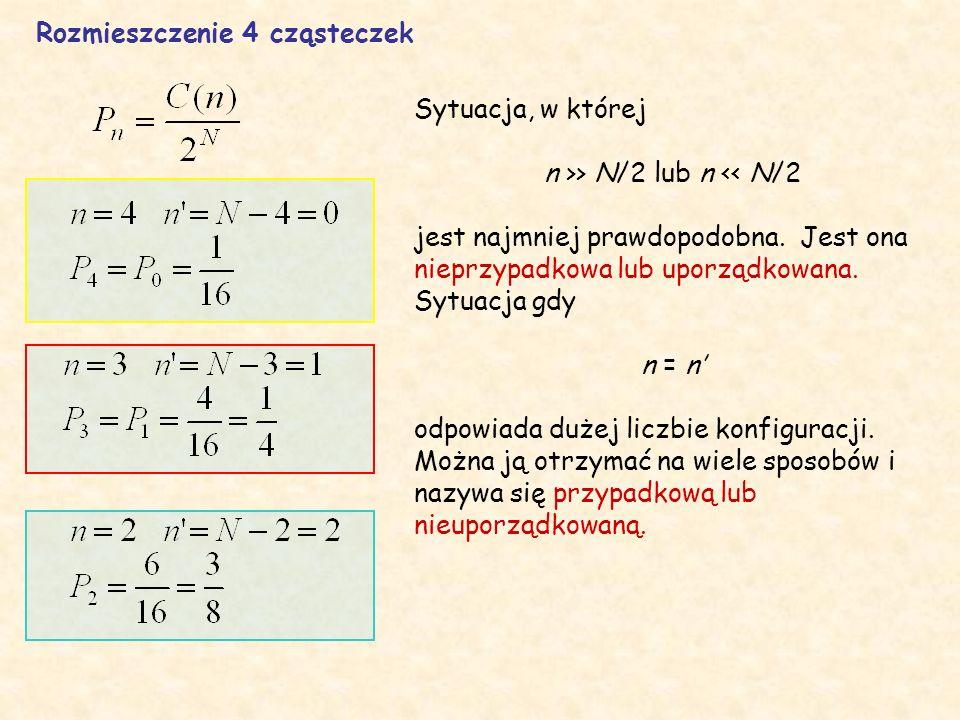 Rozmieszczenie 4 cząsteczek Sytuacja, w której n >> N/2 lub n << N/2 jest najmniej prawdopodobna.