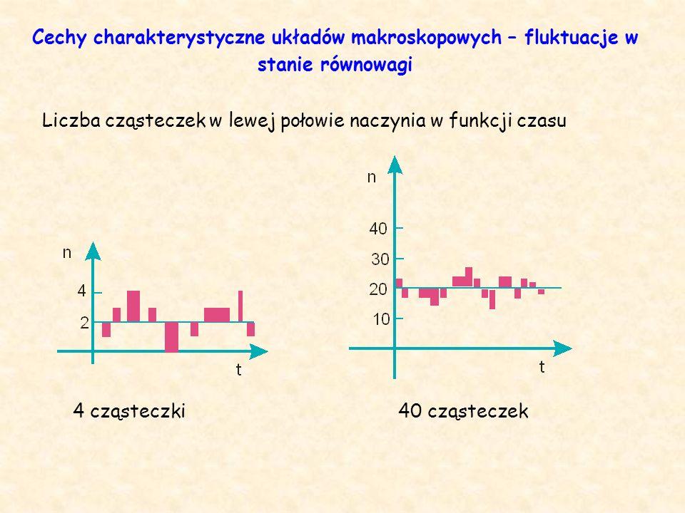 Cechy charakterystyczne układów makroskopowych – fluktuacje w stanie równowagi Liczba cząsteczek w lewej połowie naczynia w funkcji czasu 4 cząsteczki 40 cząsteczek