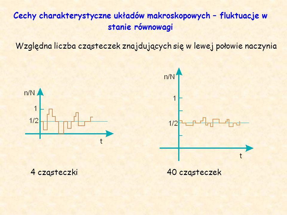 Cechy charakterystyczne układów makroskopowych – fluktuacje w stanie równowagi Względna liczba cząsteczek znajdujących się w lewej połowie naczynia 4 cząsteczki 40 cząsteczek