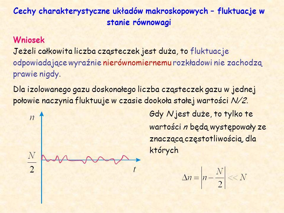 Wniosek Jeżeli całkowita liczba cząsteczek jest duża, to fluktuacje odpowiadające wyraźnie nierównomiernemu rozkładowi nie zachodzą prawie nigdy.