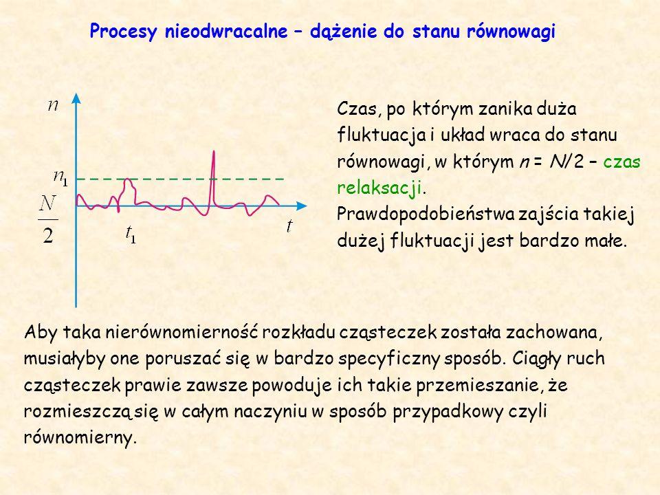 Czas, po którym zanika duża fluktuacja i układ wraca do stanu równowagi, w którym n = N/2 – czas relaksacji.