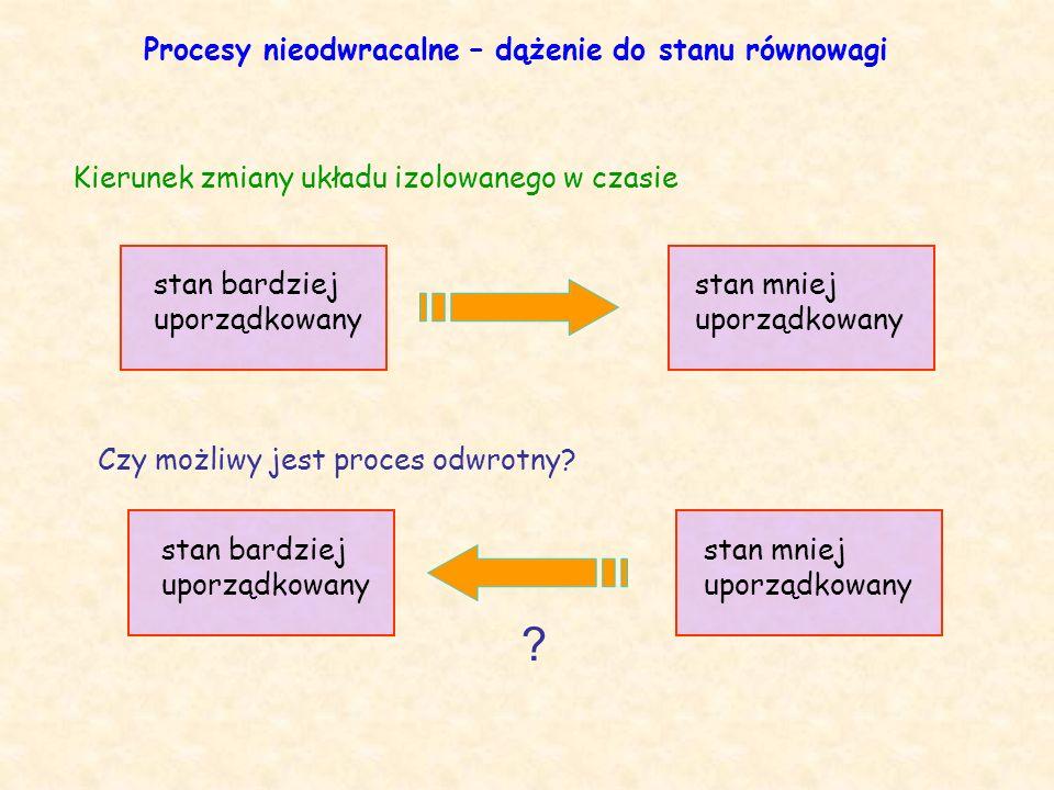Kierunek zmiany układu izolowanego w czasie stan bardziej uporządkowany stan mniej uporządkowany Czy możliwy jest proces odwrotny.
