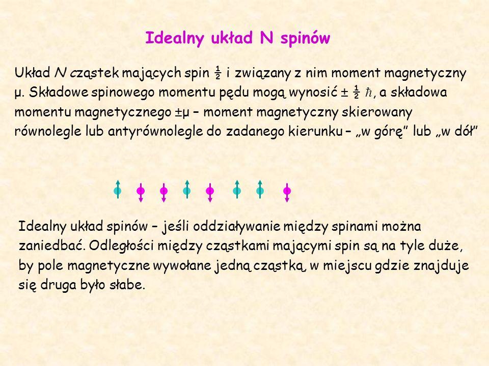 Idealny układ N spinów Układ N cząstek mających spin ½ i związany z nim moment magnetyczny μ.