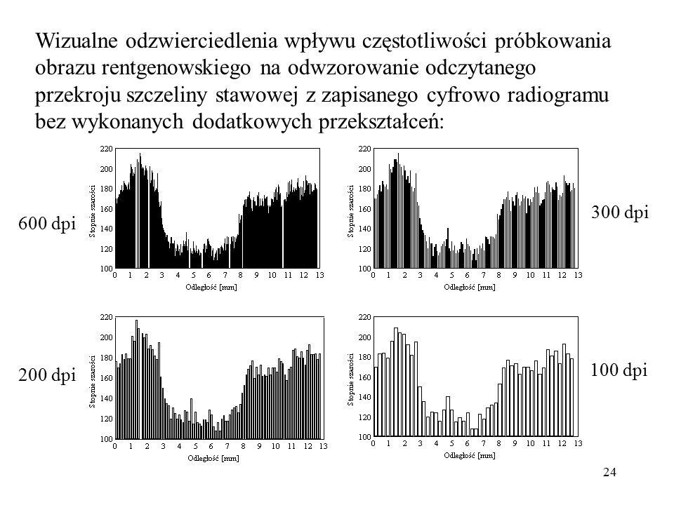 24 Wizualne odzwierciedlenia wpływu częstotliwości próbkowania obrazu rentgenowskiego na odwzorowanie odczytanego przekroju szczeliny stawowej z zapisanego cyfrowo radiogramu bez wykonanych dodatkowych przekształceń: 600 dpi 300 dpi 200 dpi 100 dpi