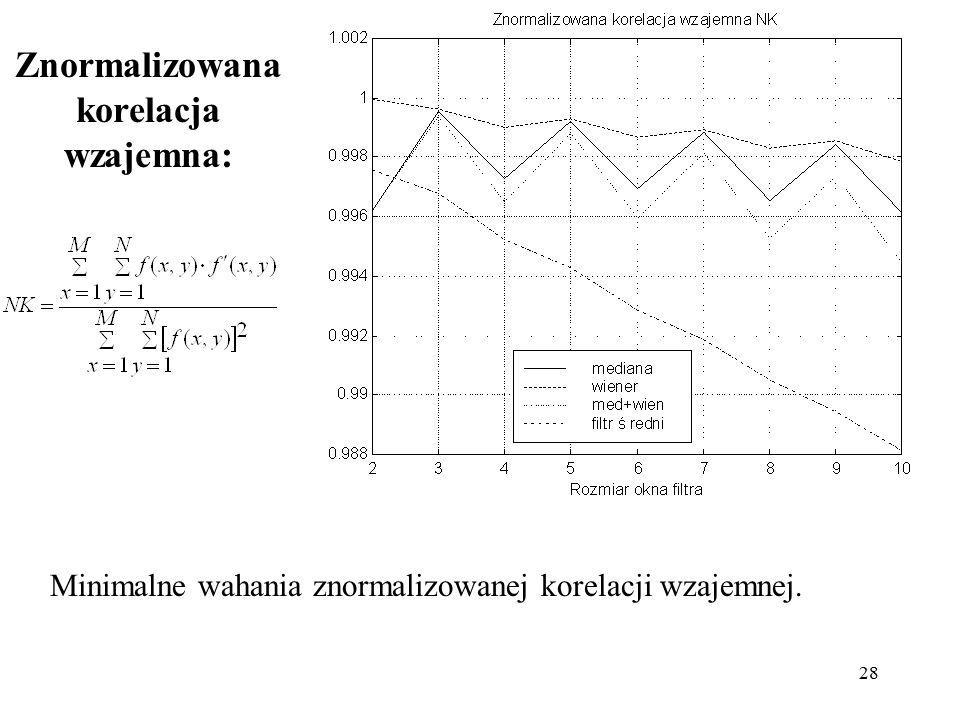28 Znormalizowana korelacja wzajemna: Minimalne wahania znormalizowanej korelacji wzajemnej.