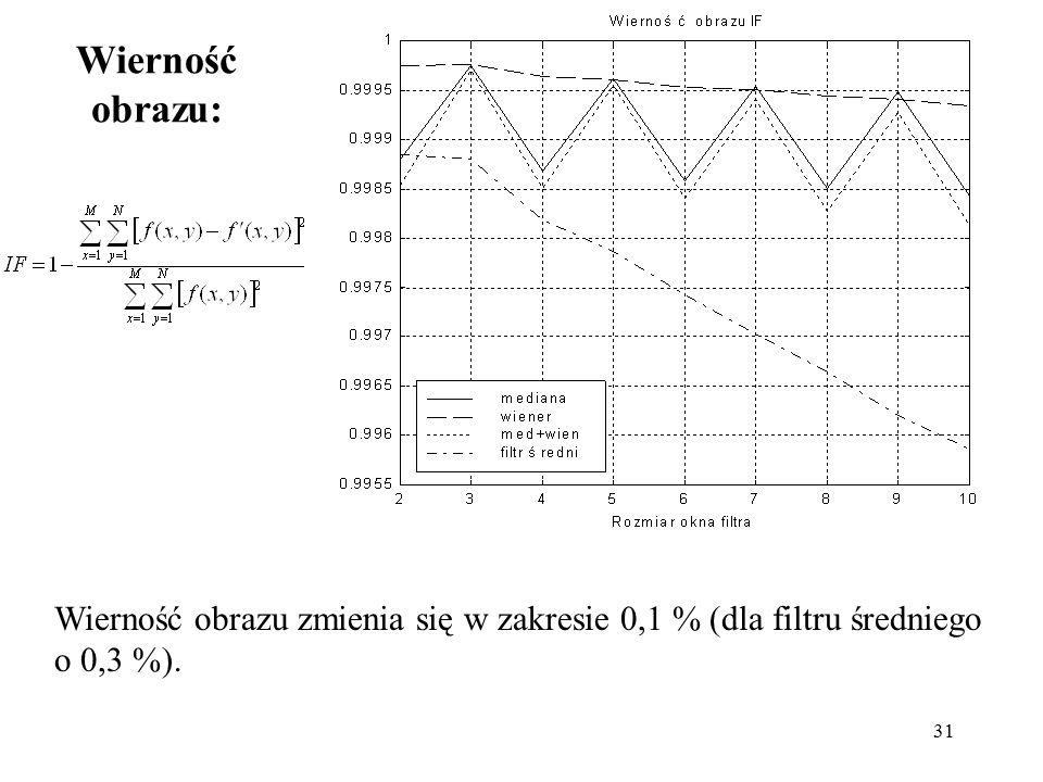 31 Wierność obrazu: Wierność obrazu zmienia się w zakresie 0,1 % (dla filtru średniego o 0,3 %).