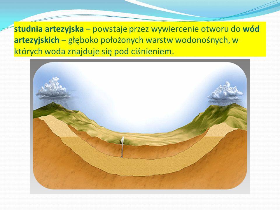 studnia artezyjska – powstaje przez wywiercenie otworu do wód artezyjskich – głęboko położonych warstw wodonośnych, w których woda znajduje się pod ci