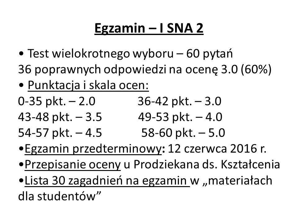 Egzamin – I SNA 2 Test wielokrotnego wyboru – 60 pytań 36 poprawnych odpowiedzi na ocenę 3.0 (60%) Punktacja i skala ocen: 0-35 pkt.