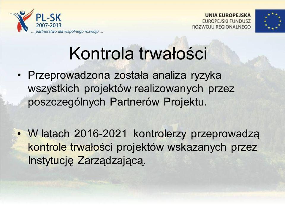 Kontrola trwałości Przeprowadzona została analiza ryzyka wszystkich projektów realizowanych przez poszczególnych Partnerów Projektu. W latach 2016-202