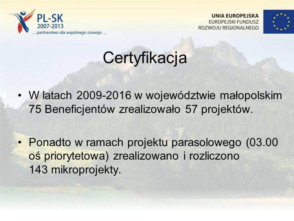 Certyfikacja W latach 2009-2016 w województwie małopolskim 75 Beneficjentów zrealizowało 57 projektów. Ponadto w ramach projektu parasolowego (03.00 o