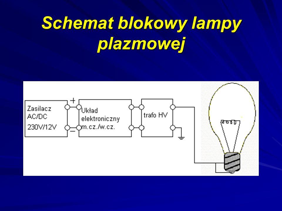 Schemat blokowy lampy plazmowej