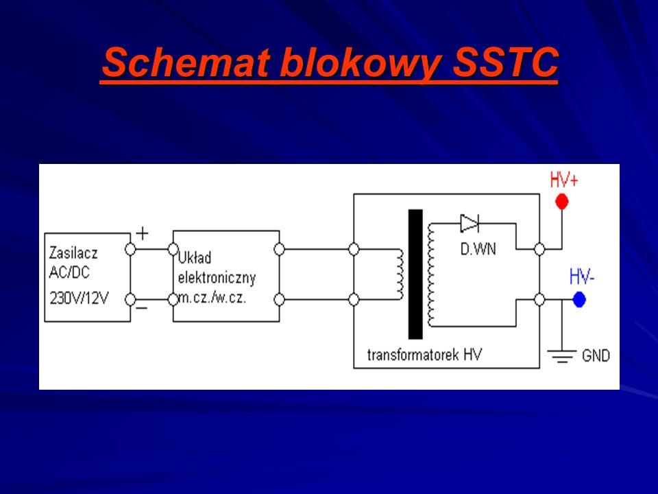 Schemat blokowy SSTC