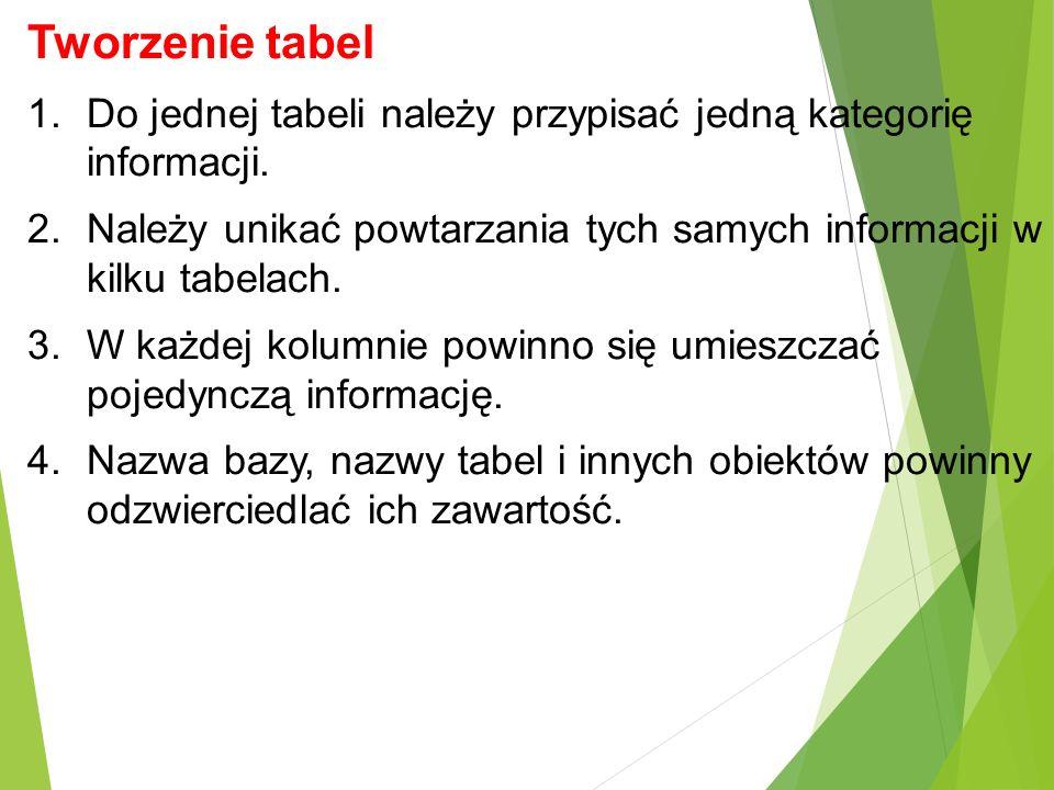 Tworzenie tabel 1.Do jednej tabeli należy przypisać jedną kategorię informacji. 2.Należy unikać powtarzania tych samych informacji w kilku tabelach. 3