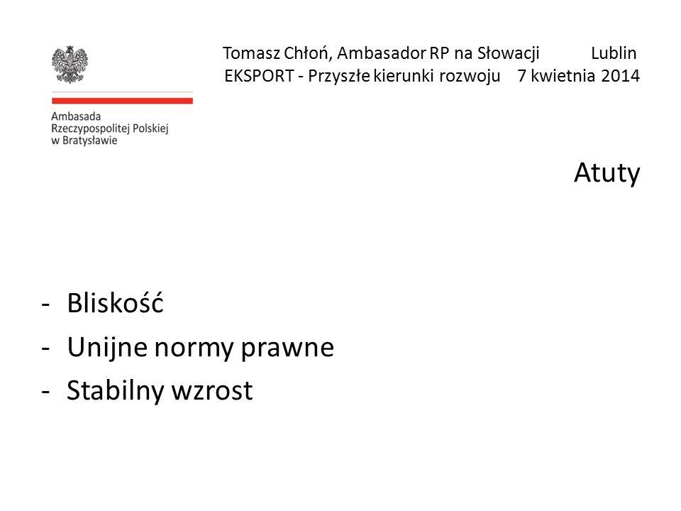 Tomasz Chłoń, Ambasador RP na Słowacji Lublin EKSPORT - Przyszłe kierunki rozwoju 7 kwietnia 2014 Atuty -Bliskość -Unijne normy prawne -Stabilny wzrost