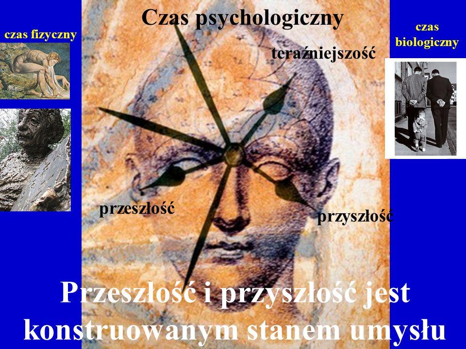 przyszłość teraźniejszość przeszłość Czas psychologiczny Przeszłość i przyszłość jest konstruowanym stanem umysłu czas fizyczny czas biologiczny