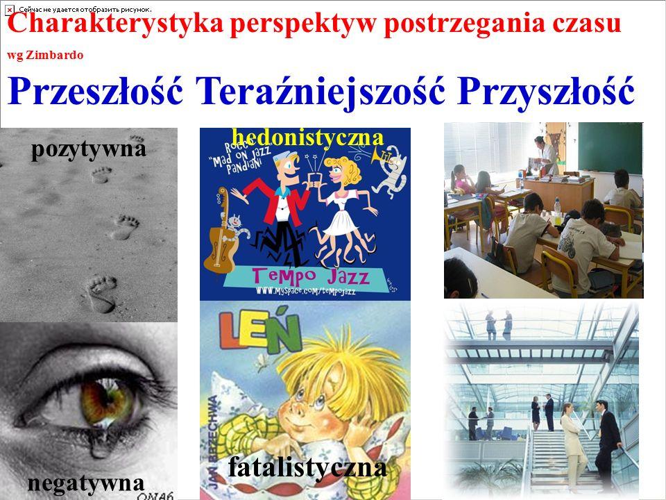 Przeszłość Teraźniejszość Przyszłość pozytywna negatywna hedonistyczna fatalistyczna Charakterystyka perspektyw postrzegania czasu wg Zimbardo
