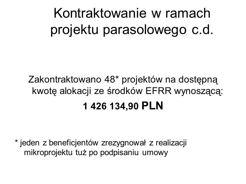 Kontraktowanie w ramach projektu parasolowego c.d. Zakontraktowano 48* projektów na dostępną kwotę alokacji ze środków EFRR wynoszącą: 1 426 134,90 PL