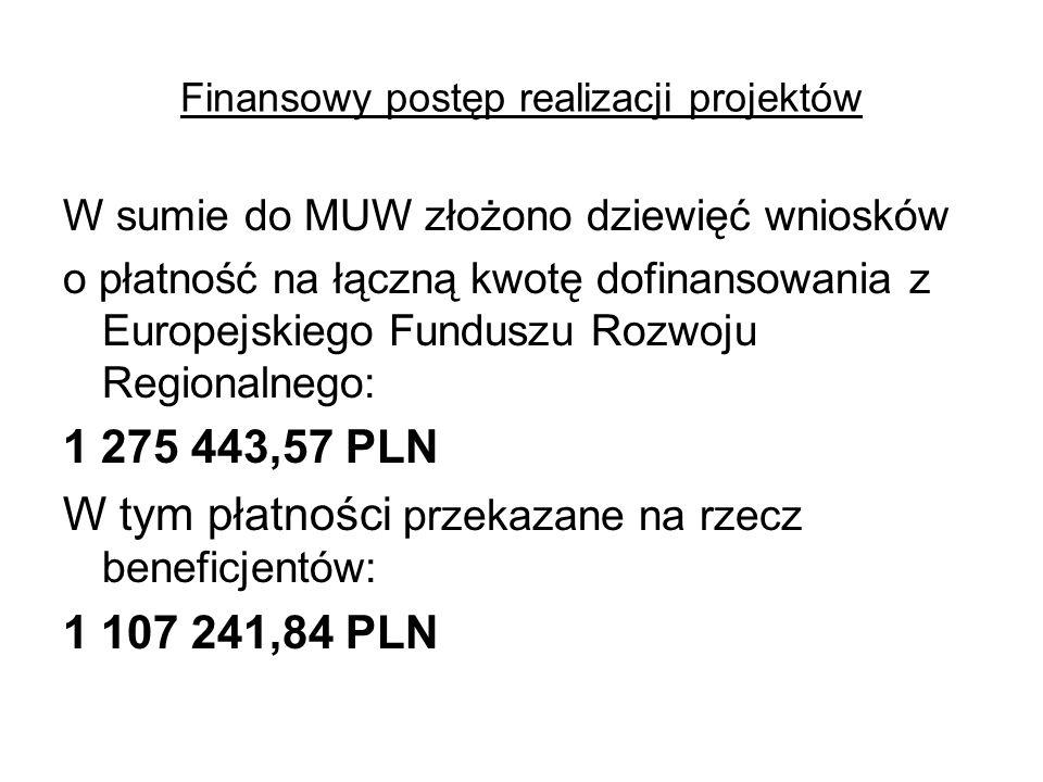 Finansowy postęp realizacji projektów W sumie do MUW złożono dziewięć wniosków o płatność na łączną kwotę dofinansowania z Europejskiego Funduszu Rozw