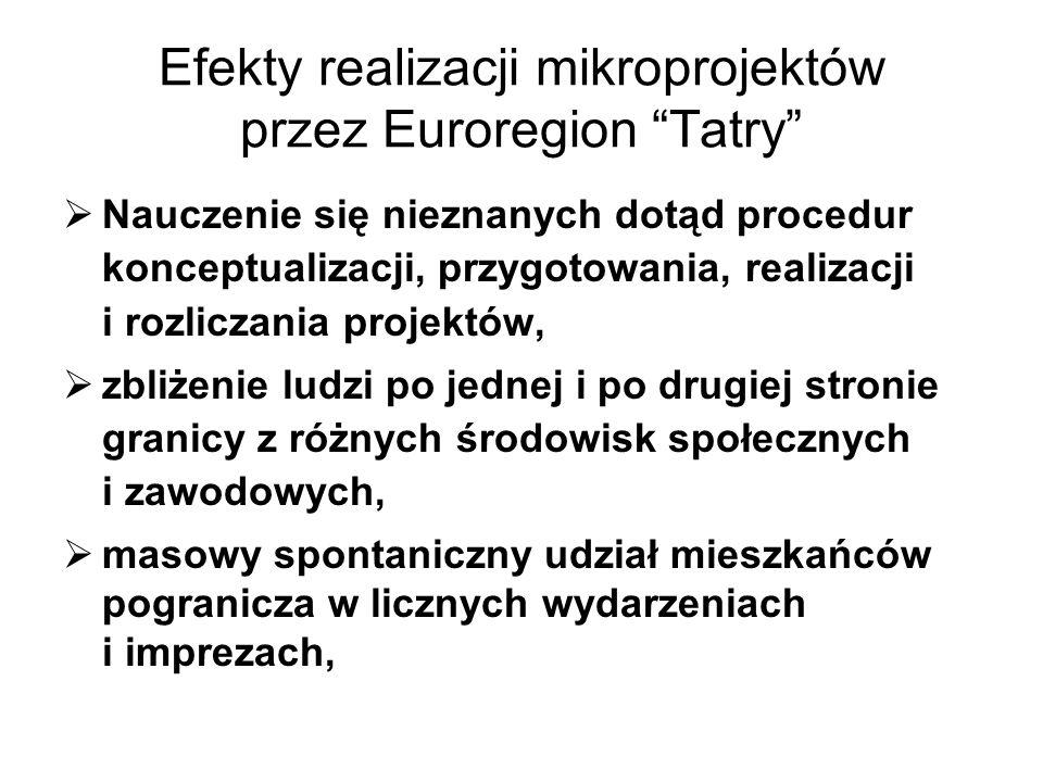 """Efekty realizacji mikroprojektów przez Euroregion """"Tatry""""  Nauczenie się nieznanych dotąd procedur konceptualizacji, przygotowania, realizacji i rozl"""