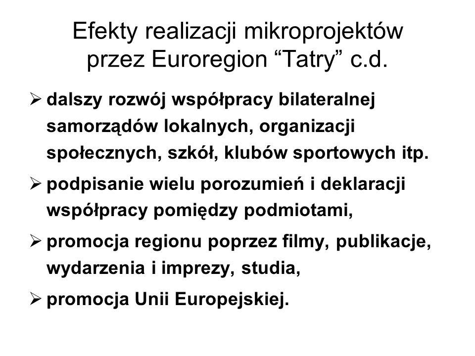 """Efekty realizacji mikroprojektów przez Euroregion """"Tatry"""" c.d.  dalszy rozwój współpracy bilateralnej samorządów lokalnych, organizacji społecznych,"""