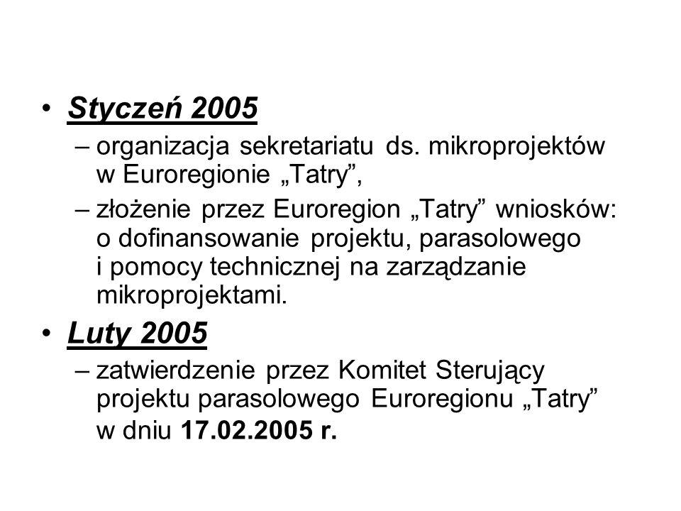 """Styczeń 2005 –organizacja sekretariatu ds. mikroprojektów w Euroregionie """"Tatry"""", –złożenie przez Euroregion """"Tatry"""" wniosków: o dofinansowanie projek"""