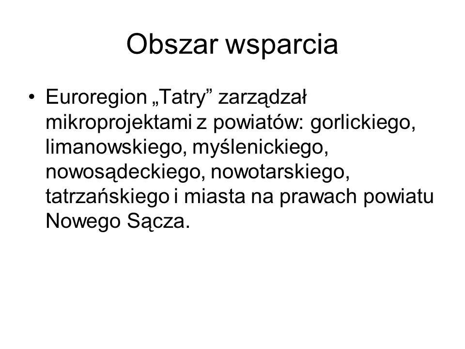 """Obszar wsparcia Euroregion """"Tatry"""" zarządzał mikroprojektami z powiatów: gorlickiego, limanowskiego, myślenickiego, nowosądeckiego, nowotarskiego, tat"""